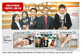 AVPageView 2011-11-27