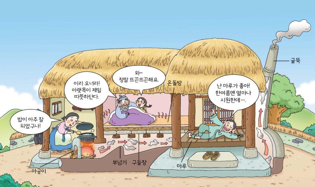 Южная Корея традиционный дом ханок ондоль теплый пол